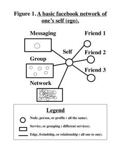 personal-network